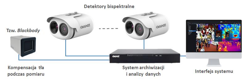 GANZ_thermo-komponenty